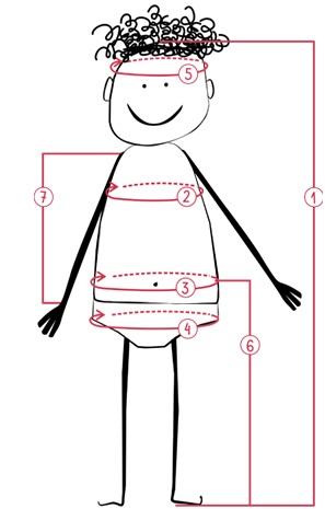 Znalezione obrazy dla zapytania grafika dziecka na pomiar ciała dziecka