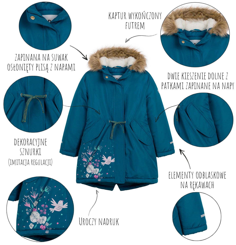 Infografika dotycząca zimowej kurtki dziewczęcej Endo.
