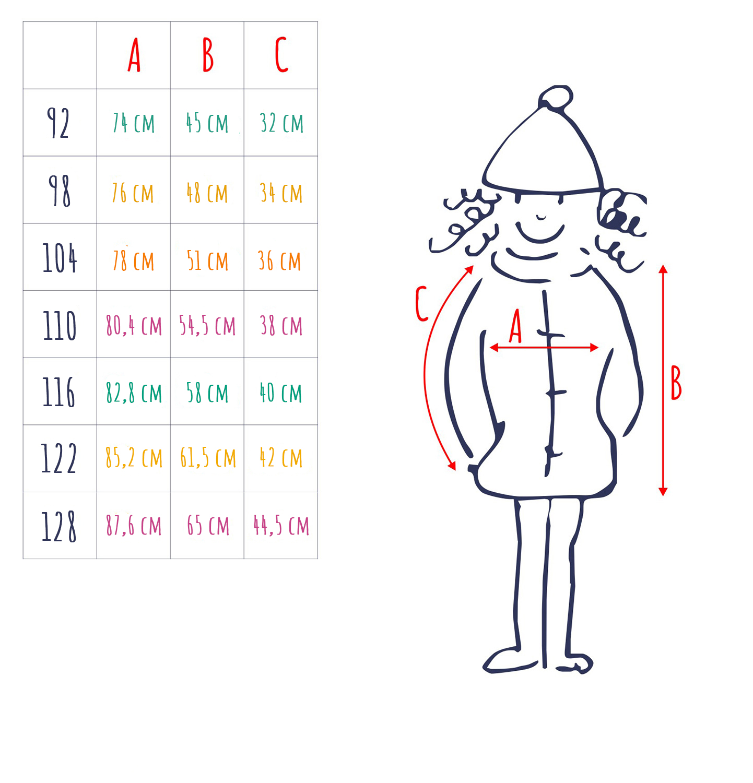 Grafika z tabelą rozmiarów dla kurtek dziecięcych.
