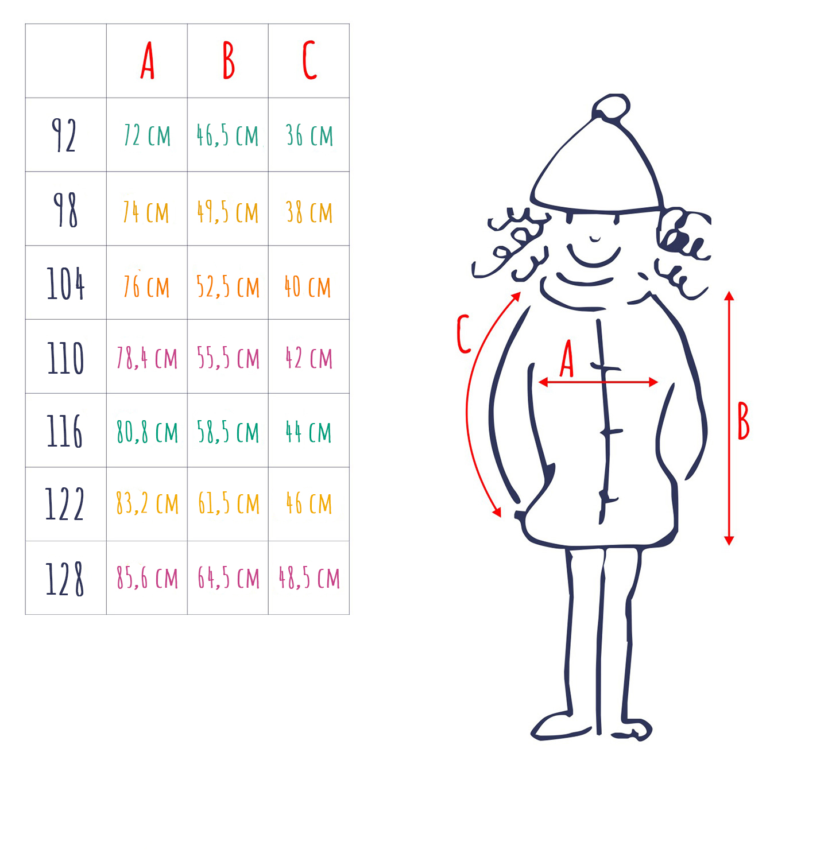 Grafika przedstawiająca tabelę rozmiarów kurtek dziecięcych.